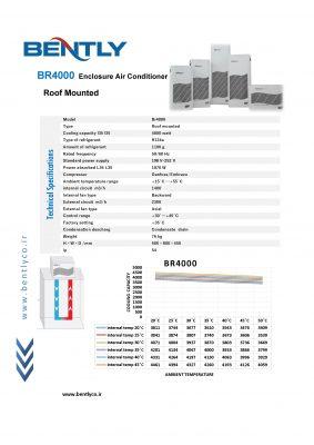 کولرگازی تابلوبرق 4000 سقفی-br4000