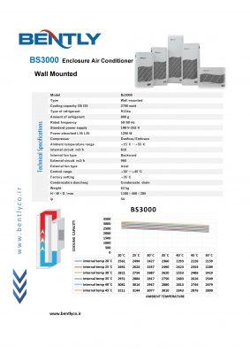 کولرگازی تابلوبرق 3000 دیواری-bs3000