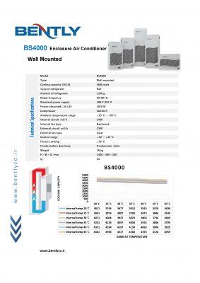 کولرگازی تابلوبرق 4000 دیواری-bs4000