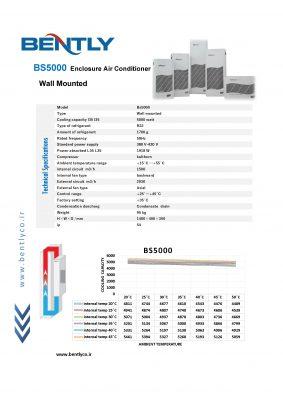 کولرگازی تابلوبرق 5000 دیواری-bs5000