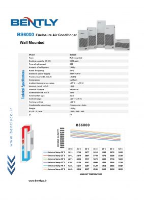کولرگازی تابلوبرق 6000 دیواری-bs6000
